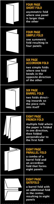 Folding Diagram